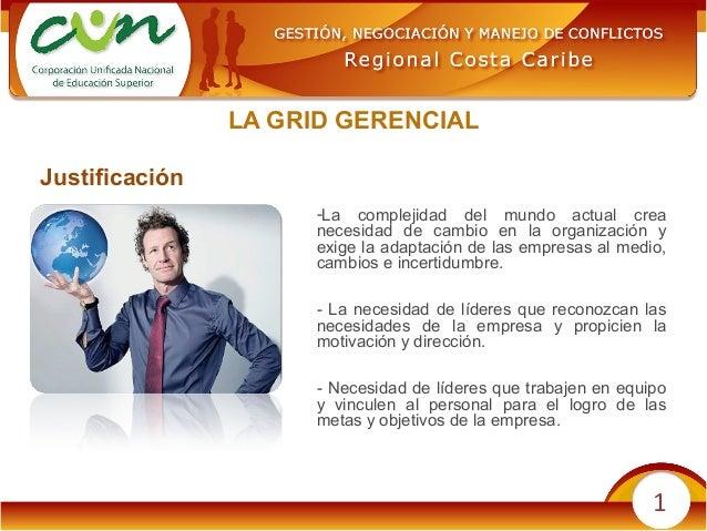 LA GRID GERENCIAL -La complejidad del mundo actual crea necesidad de cambio en la organización y exige la adaptación de la...