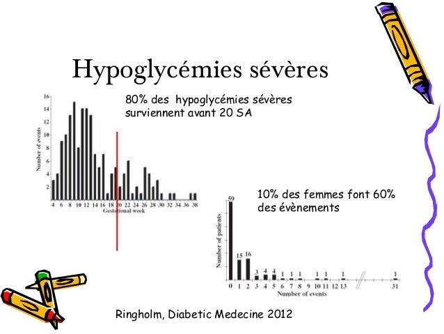 Jacqueminet Hypoglycémie Pendant La Grossesse — Boneandvascularresearch