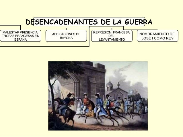 DESENCADENANTES DE LA GUERRA MALESTAR PRESENCIA TROPAS FRANCESAS EN ESPAÑA ABDICACIONES DE BAYONA REPRESIÓN FRANCESA DEL L...