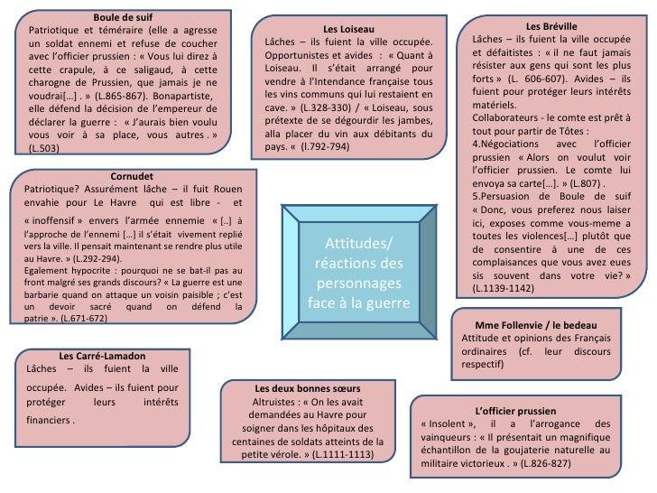 boule de suif essay questions Teaching guide: set texts and films boule de suif et autres contes de la guerre questions, notes, essay plan.