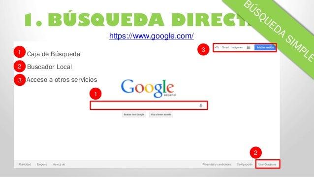 1. BÚSQUEDA DIRECTA 2 1 3 https://www.google.com/ Caja de Búsqueda Acceso a otros servicios Buscador Local 1 2 3