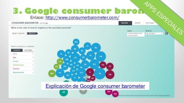 3. Google consumer baromiter Enlace: http://www.consumerbarometer.com/ Explicación de Google consumer barometer