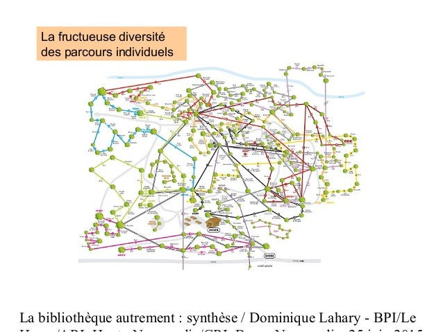 La bibliothèque autrement : synthèse / Dominique Lahary - BPI/Le La fructueuse diversité des parcours individuels