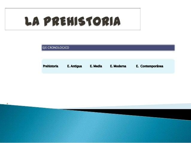 EJE CRONOLOGICOPrehistoria   E. Antigua   E. Media   E. Moderna   E. Contemporánea
