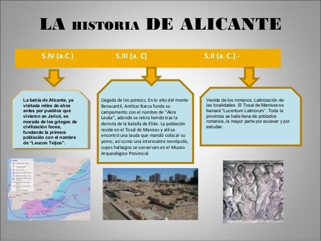 LA            HISTORIA                    DE ALICANTE        S.IV (a.C )               S.III (a. C)                       ...
