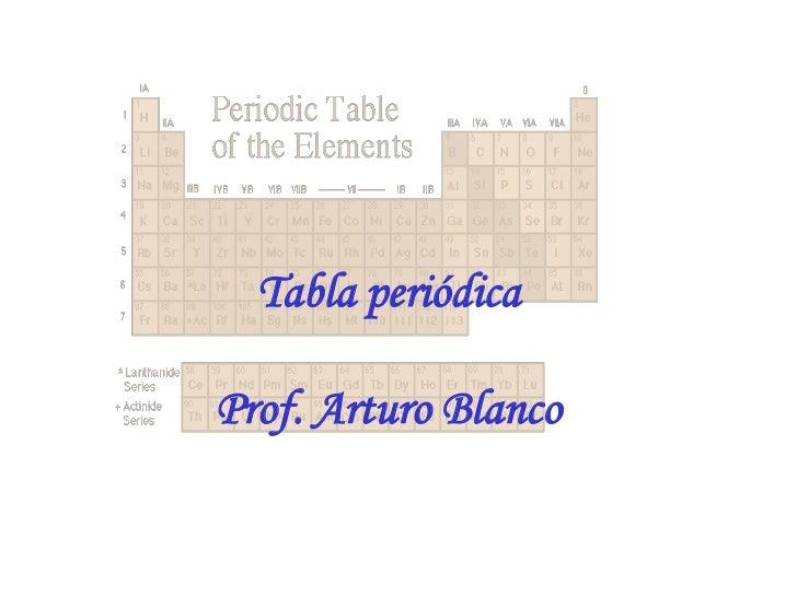 tabla peridicaprof arturo blanco - Estructura De La Tabla Periodica En Blanco