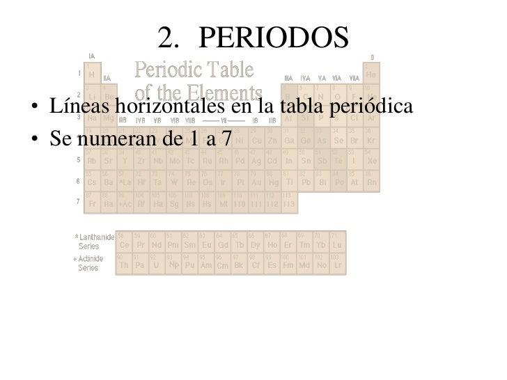 tabla peridica se numeran de 1 a 7 25 - Historia De La Tabla Periodica Moderna Resumen