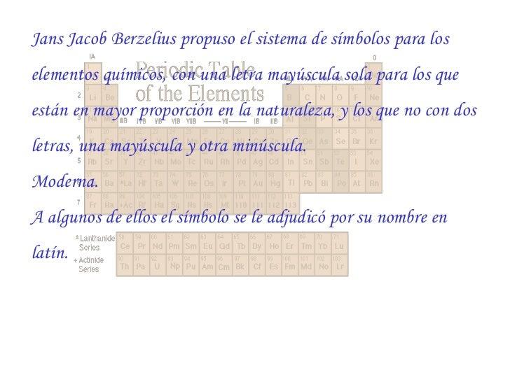 La historia de la tabla peridica moderna la historia de la tabla peridica moderna 3 urtaz Images