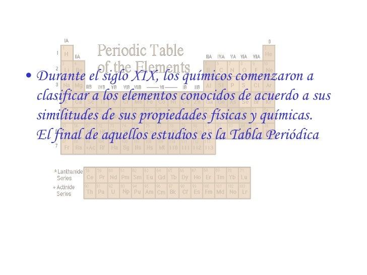 4 - Historia De La Tabla Periodica Moderna Resumen