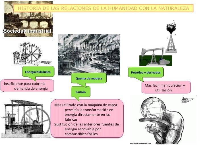 HISTORIA DE LAS RELACIONES DE LA HUMANIDAD CON LA NATURALEZASociedad industrial            Energía hidráulica             ...