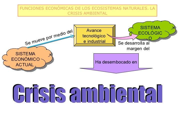 FUNCIONES ECONÓMICAS DE LOS ECOSISTEMAS NATURALES. LA                    CRISIS AMBIENTAL                                 ...