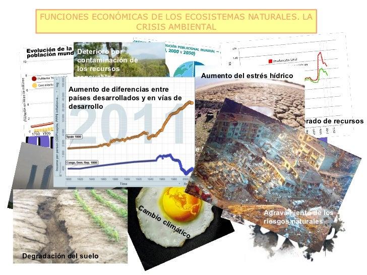 FUNCIONES ECONÓMICAS DE LOS ECOSISTEMAS NATURALES. LA                       CRISIS AMBIENTAL                Deterioro por ...