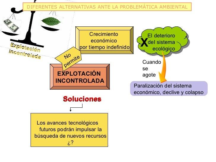 DIFERENTES ALTERNATIVAS ANTE LA PROBLEMÁTICA AMBIENTAL                                Crecimiento              El deterior...