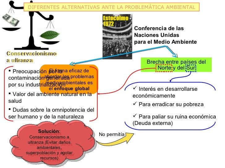DIFERENTES ALTERNATIVAS ANTE LA PROBLEMÁTICA AMBIENTAL                                                    Conferencia de l...