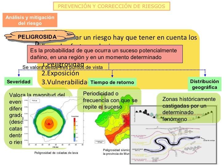 PREVENCIÓN Y CORRECCIÓN DE RIESGOSAnálisis y mitigación     del riesgo     PELIGROSIDA estudiar un riesgo hay que tener en...