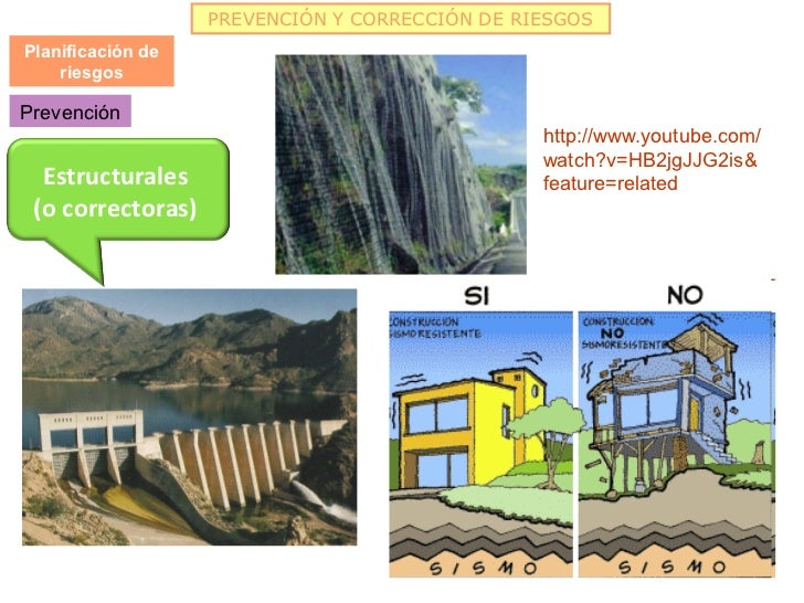 PREVENCIÓN Y CORRECCIÓN DE RIESGOSPlanificación de    riesgosPrevención                                                htt...