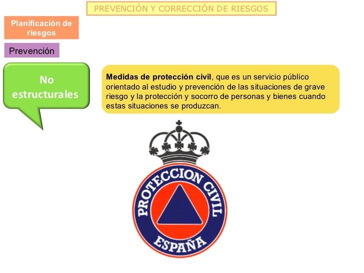PREVENCIÓN Y CORRECCIÓN DE RIESGOSPlanificación de    riesgosPrevención     No              Medidas de protección civil, q...