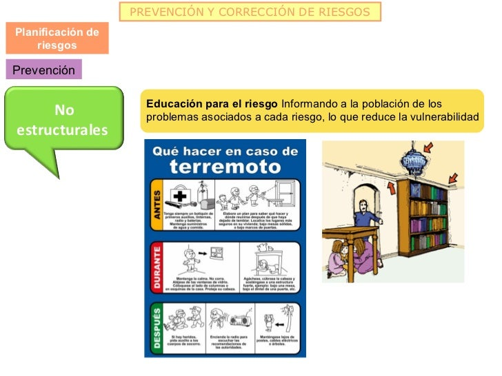 PREVENCIÓN Y CORRECCIÓN DE RIESGOSPlanificación de    riesgosPrevención                     Educación para el riesgo Infor...