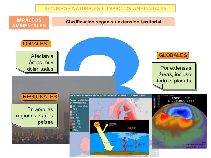 3             RECURSOS NATURALES E IMPACTOS AMBIENTALES IMPACTOS            Clasificación según su extensión territorialAM...