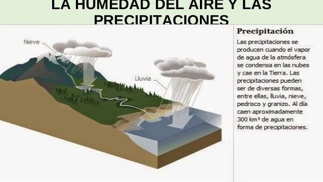 La humedad del aire y las precipitaciones - Aparato para la humedad ...