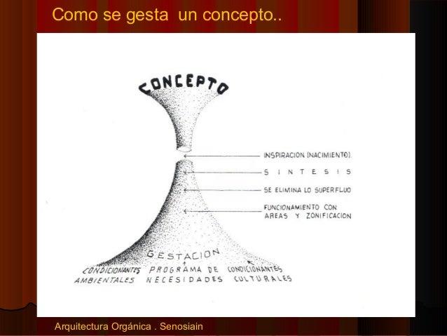 La idea rectora en arquitectura toma de partido for El concepto de arquitectura