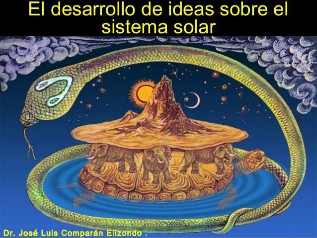 El desarrollo de ideas sobre elEl desarrollo de ideas sobre elsistema solarsistema solarDr. José Luis Comparán Elizondo .