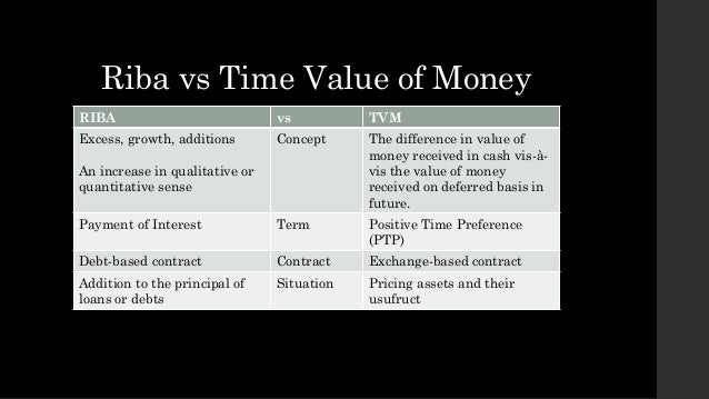 time value of money from islamic Islamic finance, accounting in islamic perspectives, and four key accounting  assumptions, namely 'substance over form', 'time value of money', 'fair value.