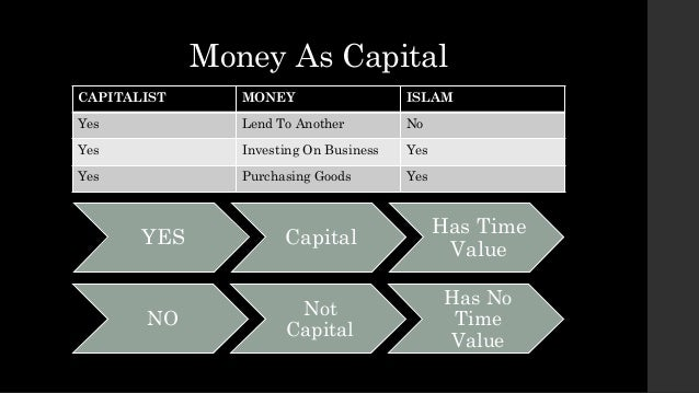 time value of money from islamic Posts about time value of money in islamic economy written by amhard.