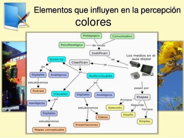 Elementos que influyen en la percepción colores