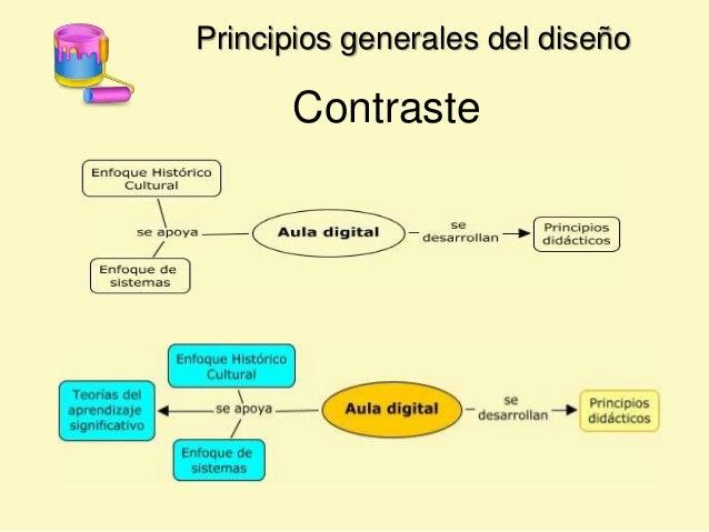 Principios generales del diseño Contraste
