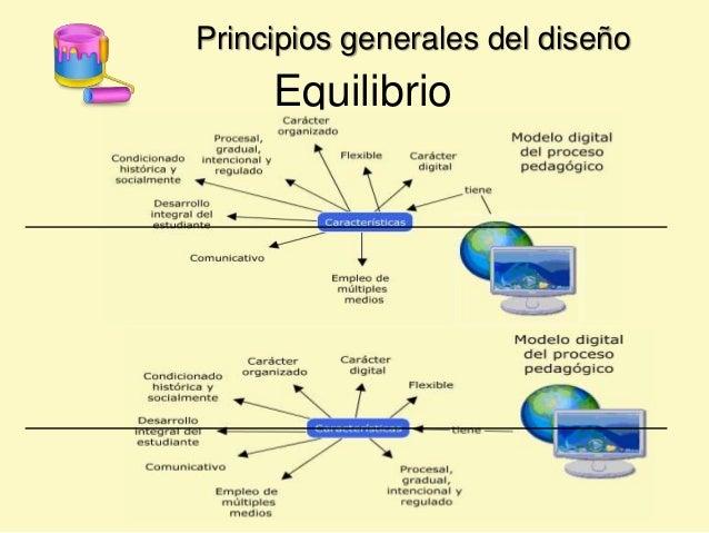 Principios generales del diseño Equilibrio