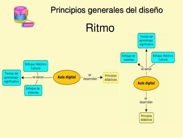Principios generales del diseño Ritmo