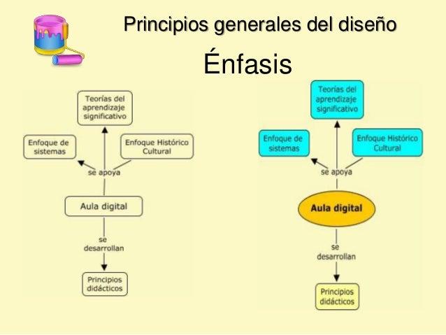 Principios generales del diseño Énfasis