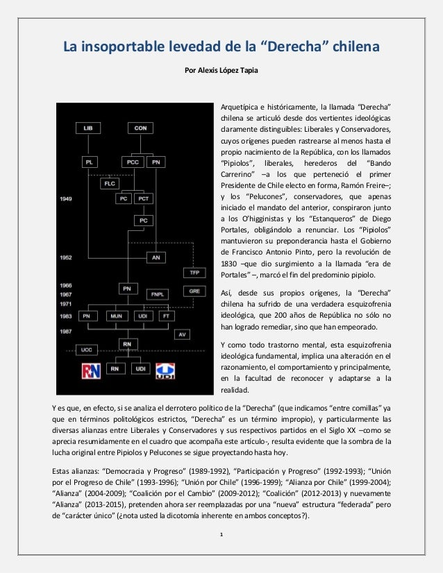 """1 La insoportable levedad de la """"Derecha"""" chilena Por Alexis López Tapia Arquetípica e históricamente, la llamada """"Derecha..."""