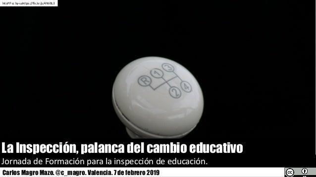 La Inspección, palanca del cambio educativo JornadadeFormaciónparalainspeccióndeeducación. Carlos Magro Mazo. @c_ma...