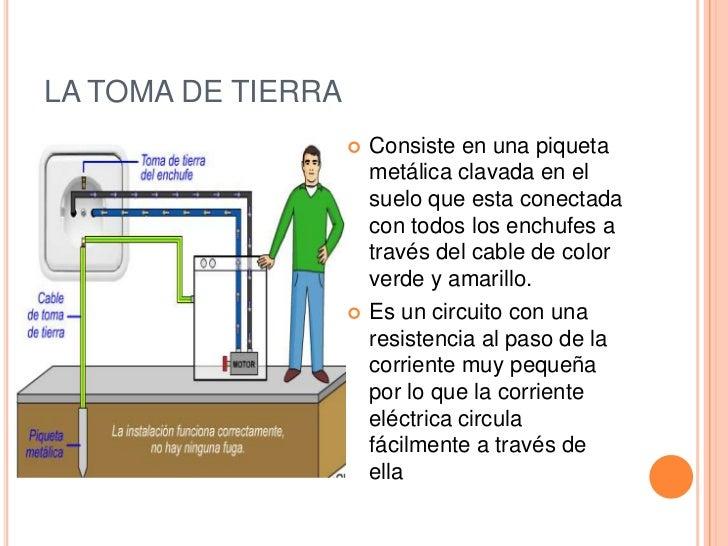 La instalaci n electrica de una vivienda for Instalar toma de tierra