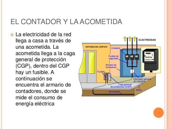 La instalaci n electrica de una vivienda - El armario de la tv ...