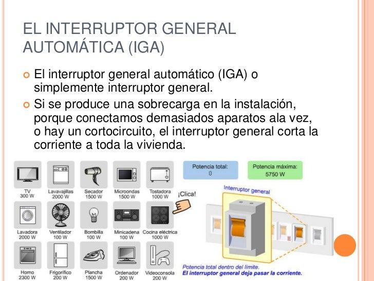 La instalaci n electrica de una vivienda - Interruptor general automatico ...