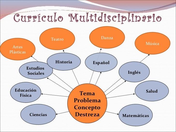 Currículo Multidisciplinario <ul><li> </li></ul>Tema Problema Concepto Destreza Espa ñol Ingl és Matem á ticas Ciencias E...