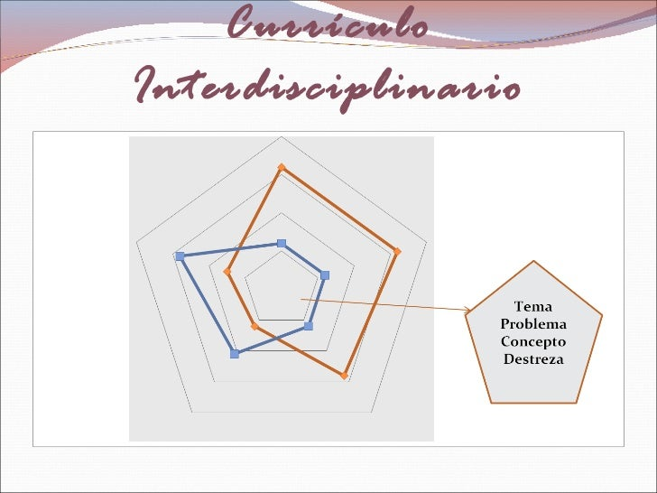 Currículo Interdisciplinario