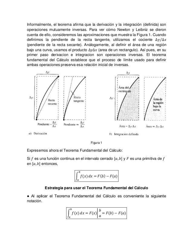 La integral definida Slide 3