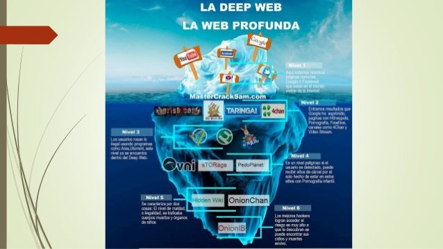 La internet profunda o deep web - photo#43