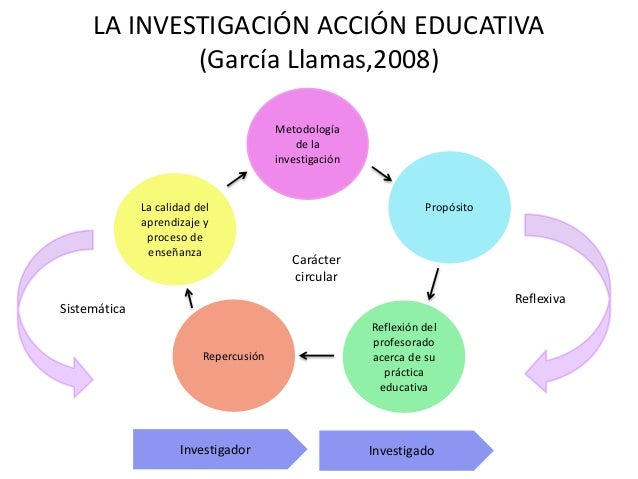 La investigaci n acci n en la etapa de educaci n infantil for La accion educativa en el exterior