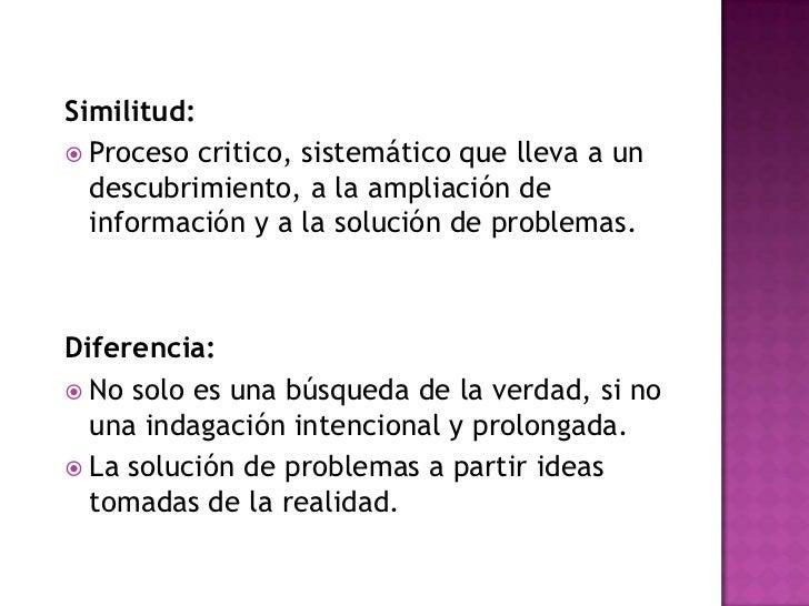 Similitud: Proceso critico, sistemático que lleva a un  descubrimiento, a la ampliación de  información y a la solución d...