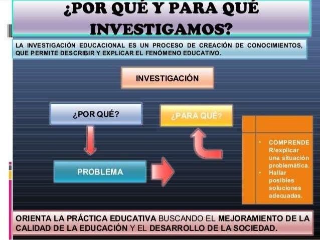 La Investigacion Slide 3