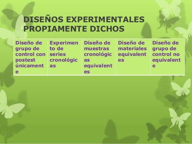 DISEÑOS EXPERIMENTALES PROPIAMENTE DICHOS Diseño de grupo de control con postest únicament e Experimen to de series cronol...