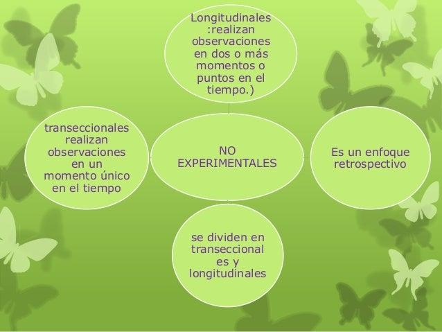 NO EXPERIMENTALES Longitudinales :realizan observaciones en dos o más momentos o puntos en el tiempo.) Es un enfoque retro...