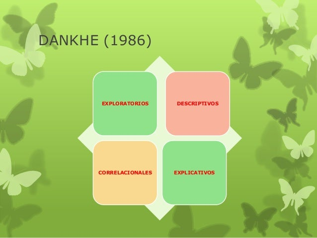 DANKHE (1986) EXPLORATORIOS DESCRIPTIVOS CORRELACIONALES EXPLICATIVOS