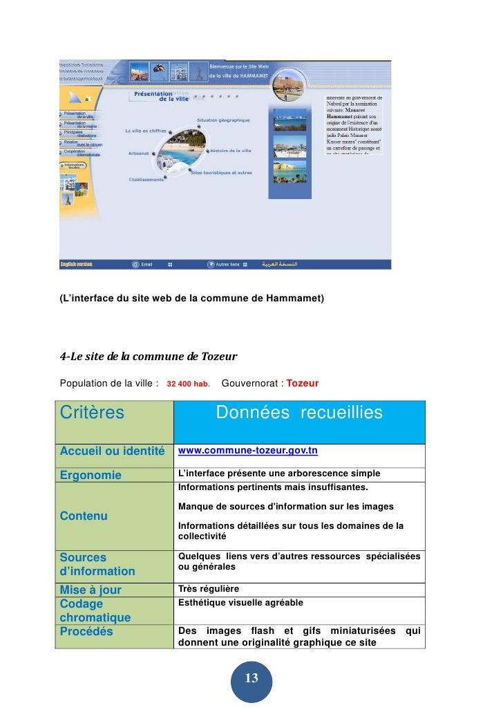 (L'interface du site web de la commune de Hammamet)     4-Le site de la commune de Tozeur  Population de la ville :   32 4...