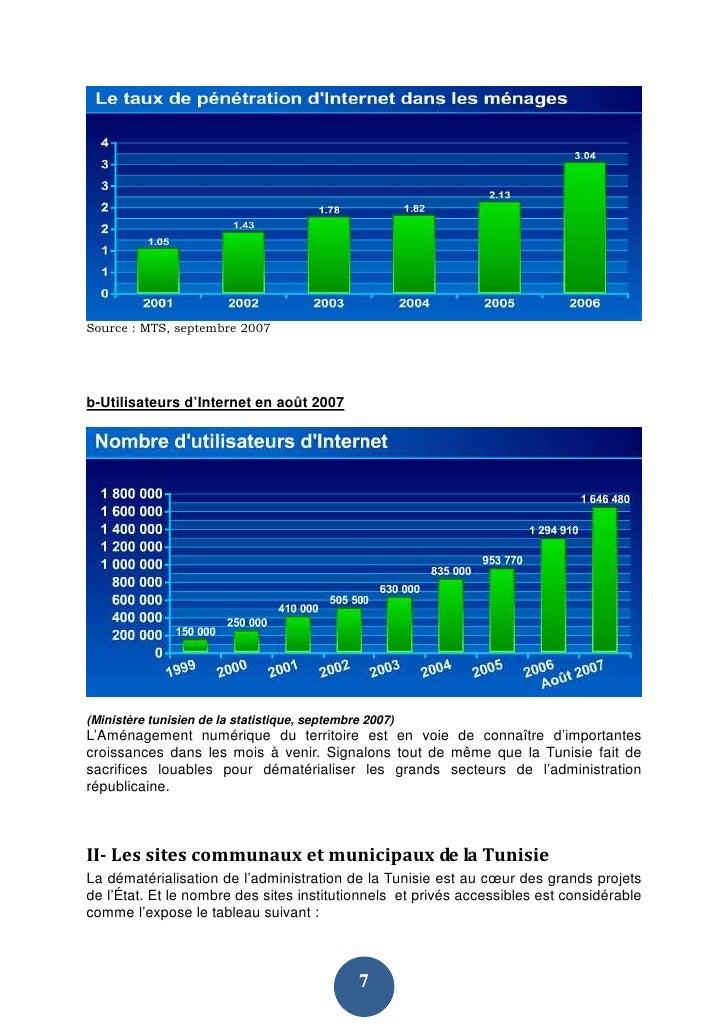 Source : MTS, septembre 2007     b-Utilisateurs d'Internet en août 2007     (Ministère tunisien de la statistique, septemb...